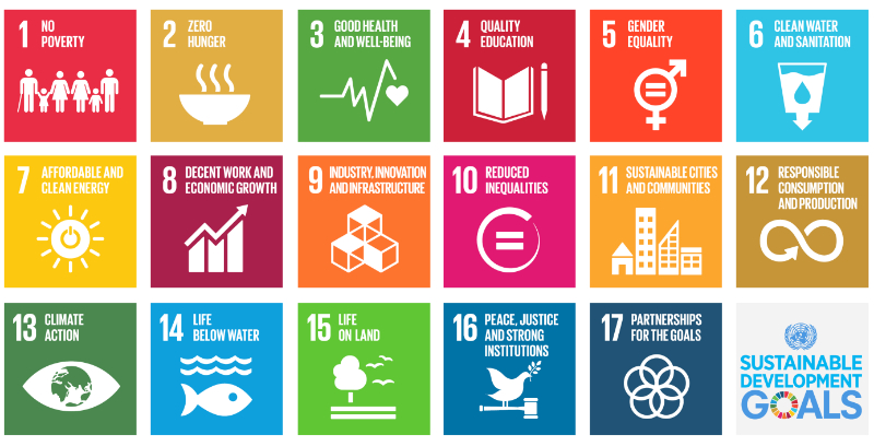 Sustainable development_Goals
